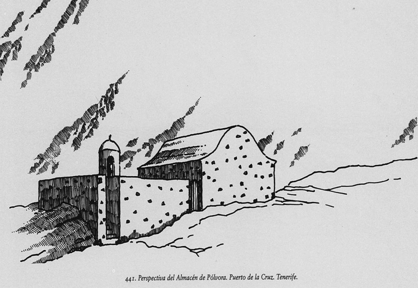 Perspectiva del Polvorín del Castillo de San Felipe
