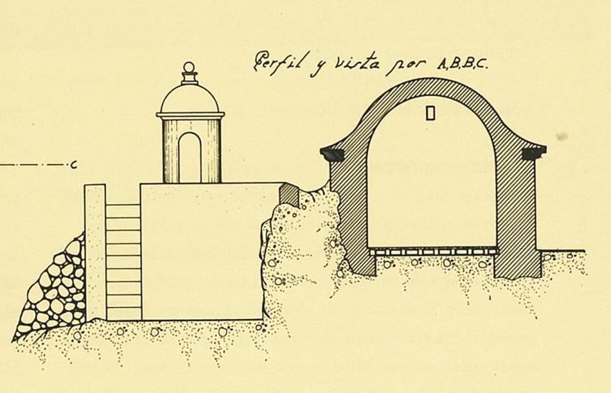 Perfil del Almacén de Pólvora del Castillo de San Felipe