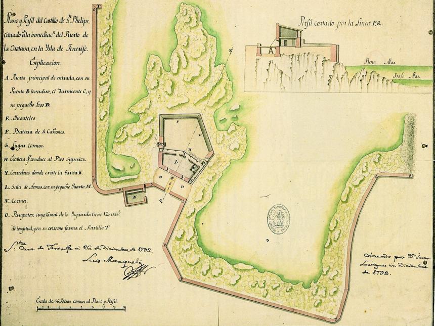 Plano del Castillo de San Felipe. Luis Marquelli. 1792