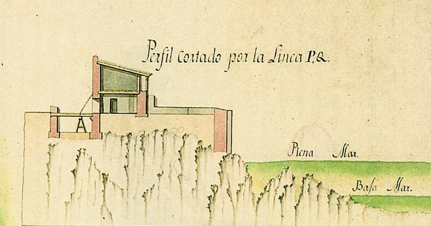 Perfil del Castillo de San Felipe - Luis Marquelli 1792