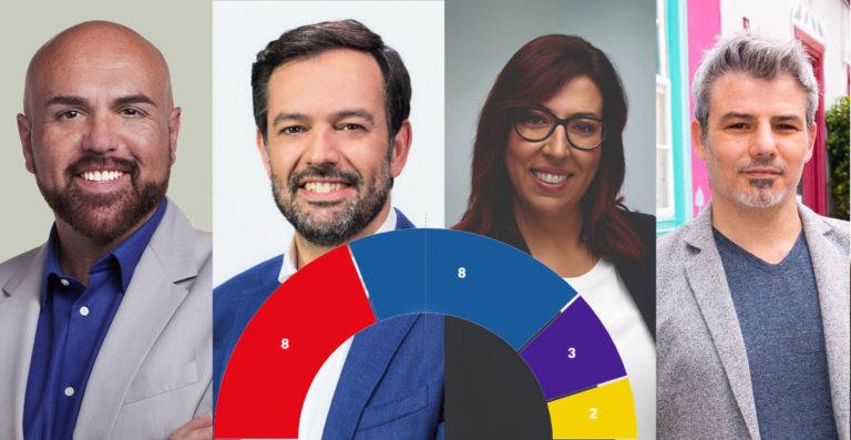 Algunas claves para interpretar los resultados electorales