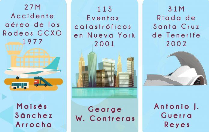 Cartel del Seminario sobre catástrofes